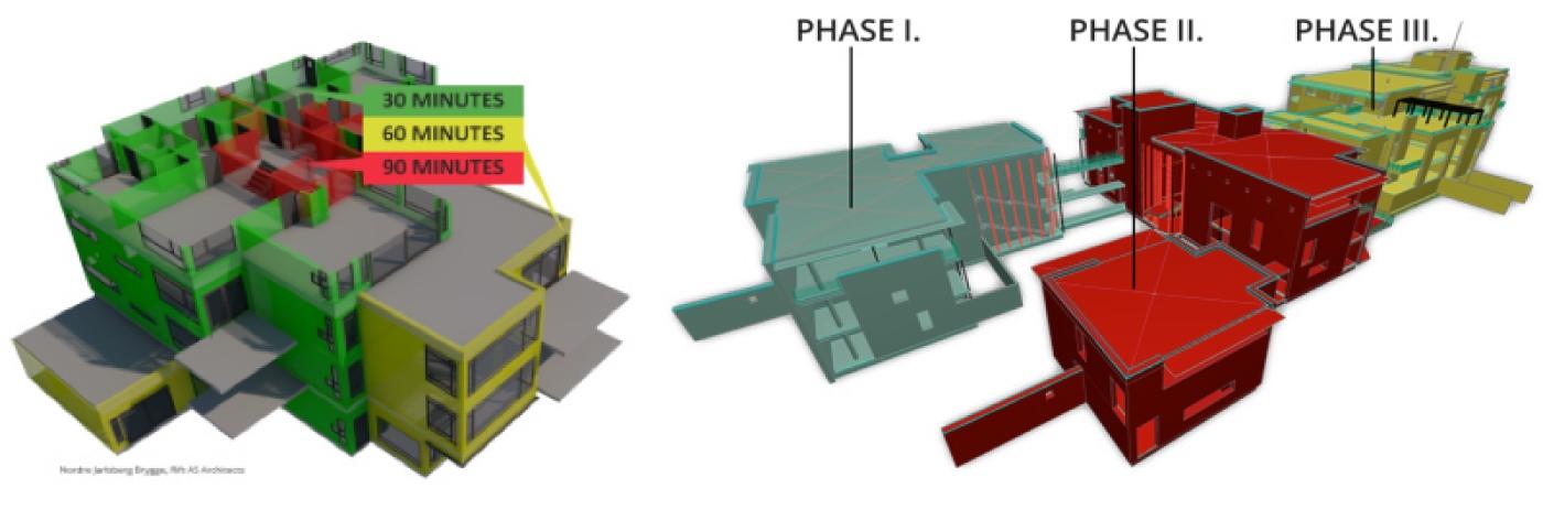 Visualisation 3D